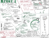 Doodle Notes Template