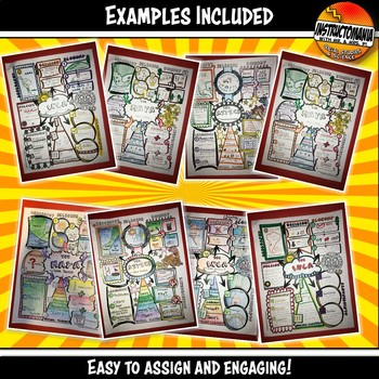 Doodle Notes, The Americas, Aztec, Maya & Inca Summary Activity