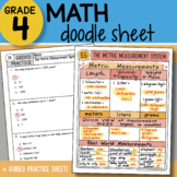 Doodle Notes - The Metric Measurement System - So EASY to Use! PPT Included