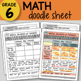Doodle Notes - Wages, Salaries & Careers - So EASY to Use! PPT included