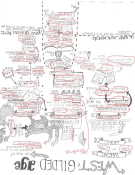 Doodle Notes West and Gilded Age
