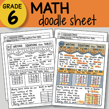 Math Doodle - Writing Equations from Tables - EASY to Use Notes - PPT included!