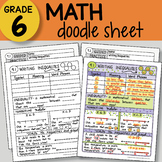 Math Doodle Sheet - Writing Inequalities - EASY to Use Notes - PPT included!