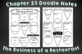 Doodle Notes for Intro to Culinary over Chapter 23 Business of a Restaurant