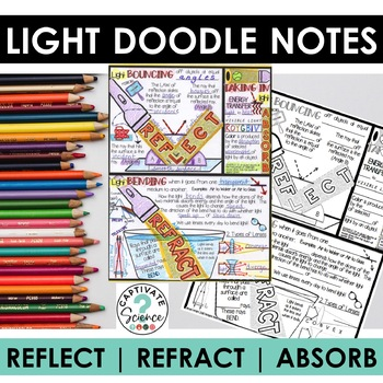 Light Doodle Notes Reflection Refraction Absorption By Kates