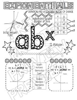 Doodle Page Bundle