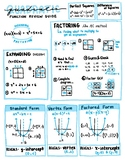 Doodle Quadratics Reference Sheet