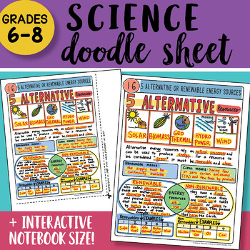 Doodle Sheet - 5 Alternative or Renewable Energy Sources - EASY to ...