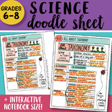 Doodle Sheet - All About Taxonomy - EASY to Use Notes with