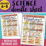 Doodle Sheet - Classifying Metals, Nonmetals, and Metalloi
