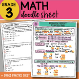 Doodle Sheet - Distributive Property of Multiplication - EASY to Use Notes!