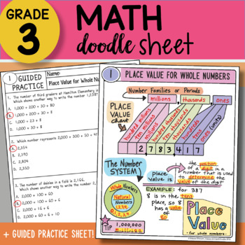Doodle Sheet - Place Value - Easy to Use Notes - PPT Included!