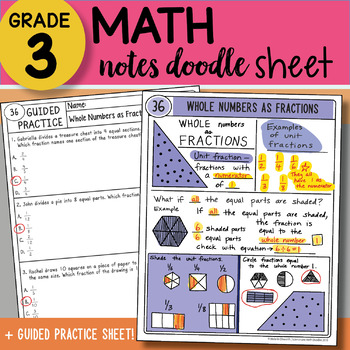 Doodle Sheet - Whole Numbers as Fractions - EASY to Use Notes - PPT Included!