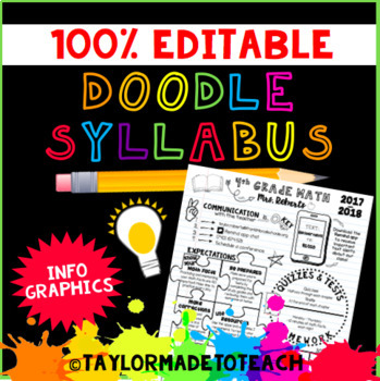 Doodle Syllabus Template   Editable With Infographics  Tpt