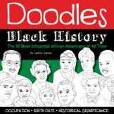 Doodles Black History – African American Historical Figures