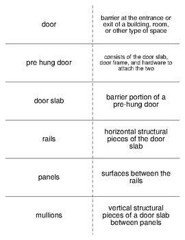 Door Installation Flash Cards for an Agriculture Structures Class