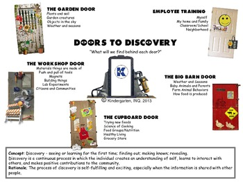 Doors To Discovery Year Long Theme