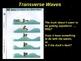Doppler Effect Powerpoint Presentation (sound)
