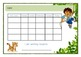 Dora and Diego Incentive chart