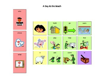 Dora the Explorer A Day At the Beach Core Word Manual Board and Manipulatives
