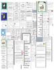 Doreen Cronin Book Bundle - Click, Clack, Thump, Giggle .. - Comp, Vocab, Fun