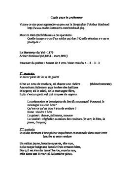 Dormeur Du Val (Arthur Rimbaud)