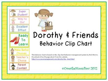 Dorothy & Friends Behavior Clip Chart