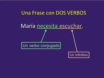 Dos Verbos: How to Use Two Verbs in a Sentence PPT and Activities for Spanish
