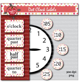 Dot Clock Labels - Baby Shower Pattern