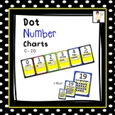 Dot Number Charts 0-20