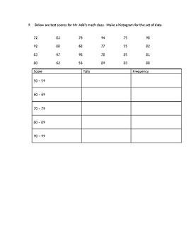 Dot Plot, Bar Graph, Histogram, Frequency Table