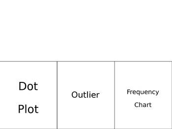 Dot Plot Foldable