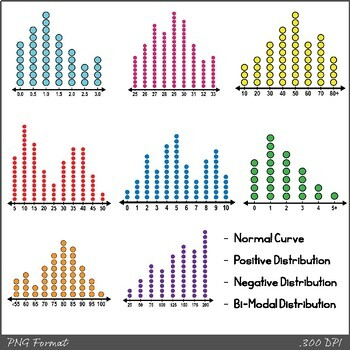 Dot Plot Graphs - Clipart
