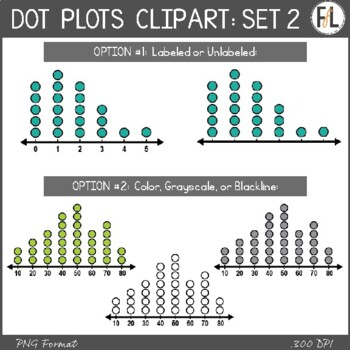 Dot Plot Graphs - Set 2