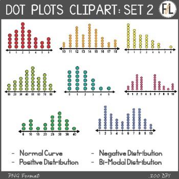 Dot Plot Graphs - Set 2
