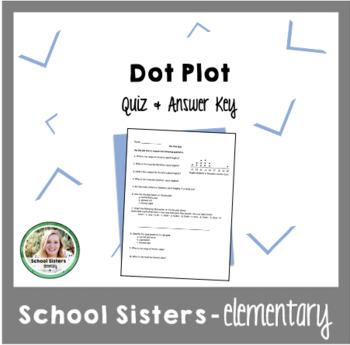 Dot Plot Quiz