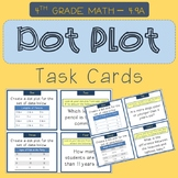 Dot Plot Task Cards