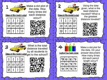 Creating and Interpreting Dot Plot QR Task Cards