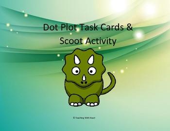 Dot Plot Task Cards - Scoot Activity