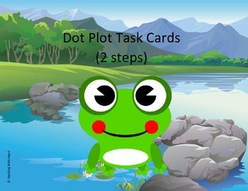 Dot Plot Task Cards - Scoot Activity - Multiple Steps