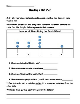 Dot Plot Worksheets By Always Love Learning Teachers Pay Teachers