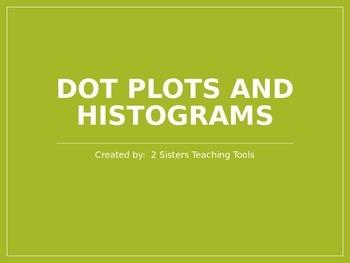 Dot Plot and Histogram Power Point Presentation