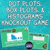 Dot Plots, Box Plots, and Histograms Knockout Game