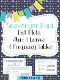 Dot Plots, Frequency Tables and Stem and Leaves Scavenger Hunt