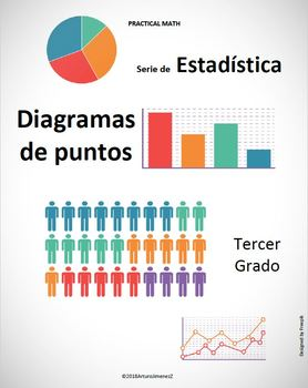 Dot Plots - Diagramas de Puntos - Spanish TEKS: 3.8A y 3.8B
