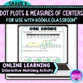 Dot Plots and Measures of Center Digital Activity for Dist