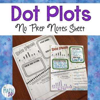 Dot Plots No Prep Notes Sheet