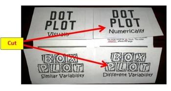 Dot Plots and Box Plots Foldable (4 flap)