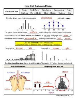 Dot Plots and Data Distribution Notes
