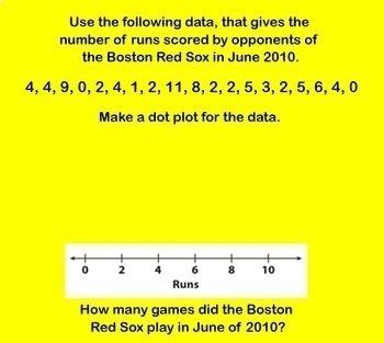 Dot Plots and Data Distribution Smartboard Lesson Dot Plot & Data Analyze